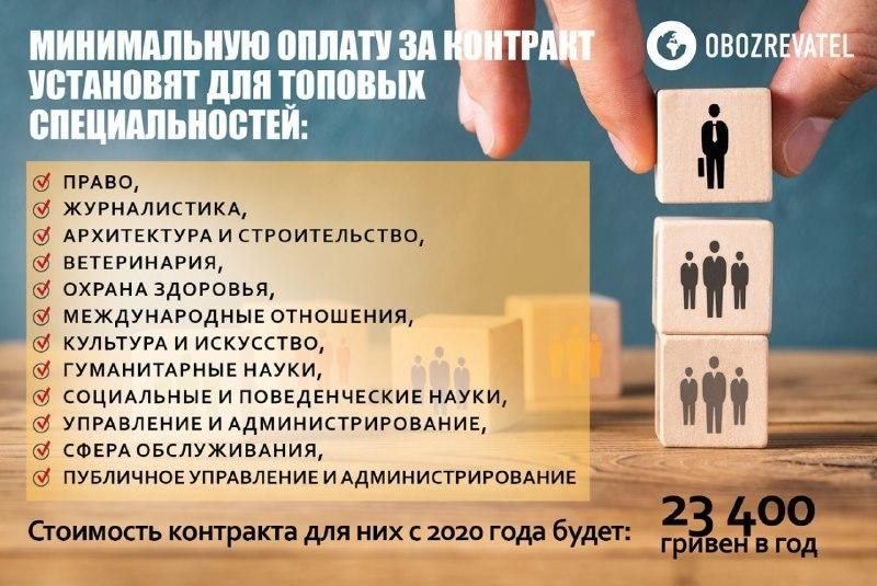 Платное обучение на украине открыть счет по доверенности