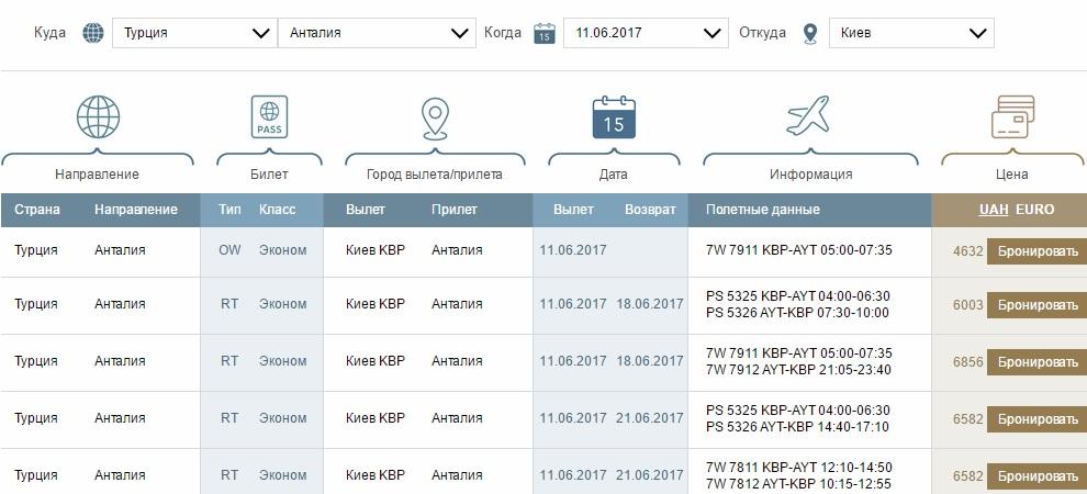 Интернет магазин не дорогие билеты на самолет купить билет на самолет москва братск туда и обратно