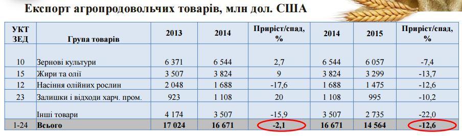 http://economy.apostrophe.ua/uploads/image/48bdcef94b62318c9038e5ded9f08075.JPG